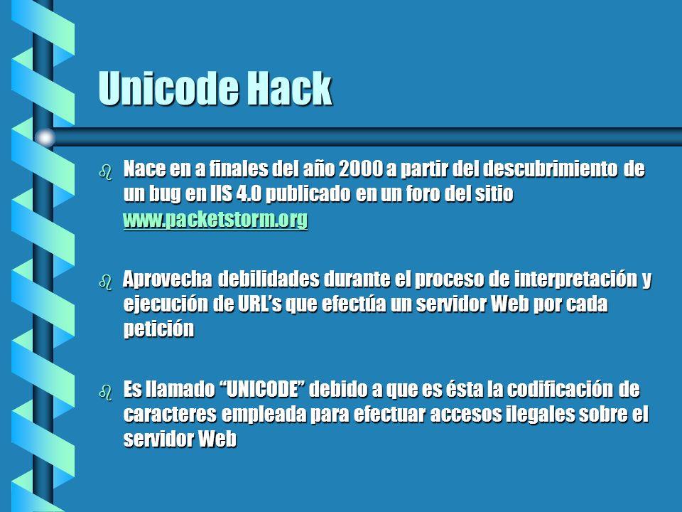 Unicode Hack Nace en a finales del año 2000 a partir del descubrimiento de un bug en IIS 4.0 publicado en un foro del sitio www.packetstorm.org.