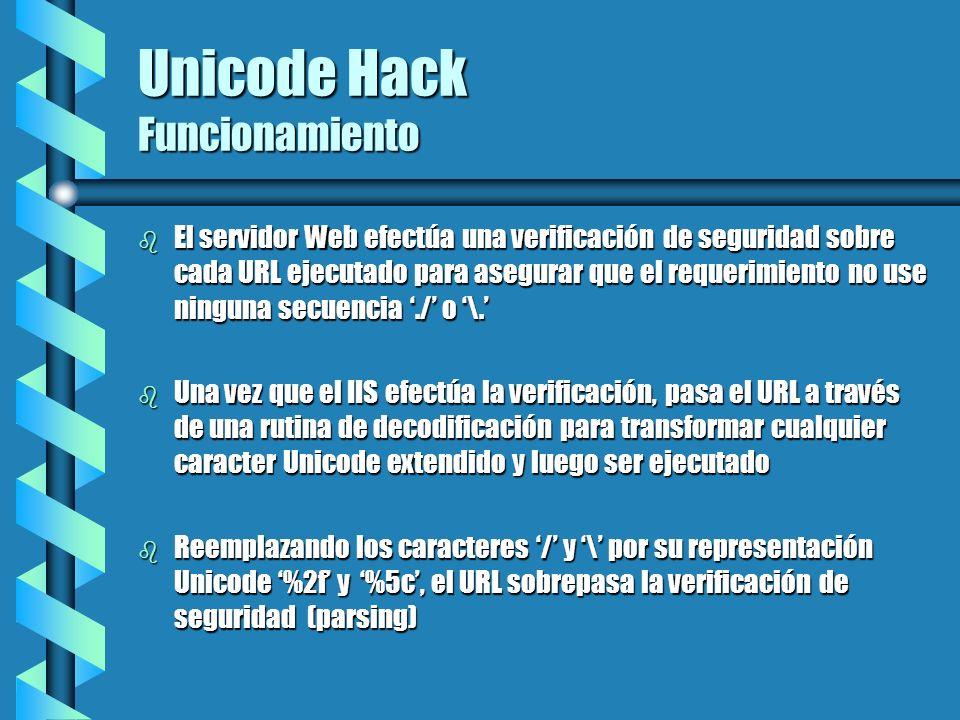 Unicode Hack Funcionamiento