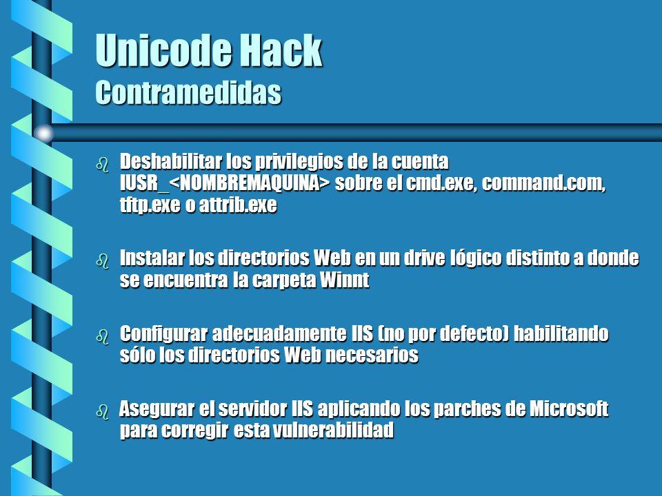 Unicode Hack Contramedidas