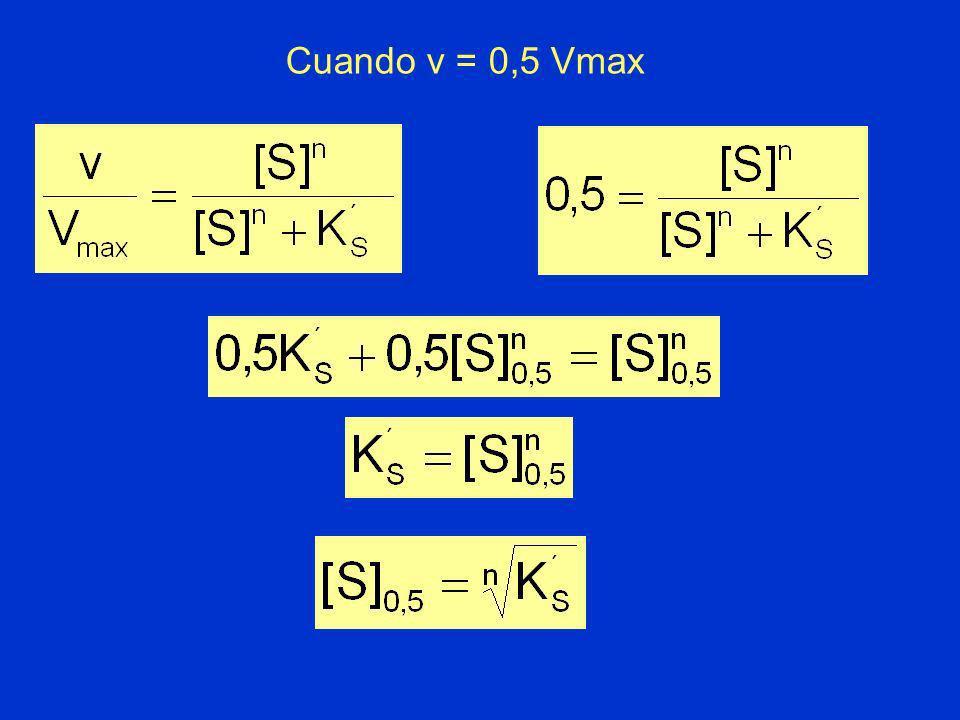 Cuando v = 0,5 Vmax