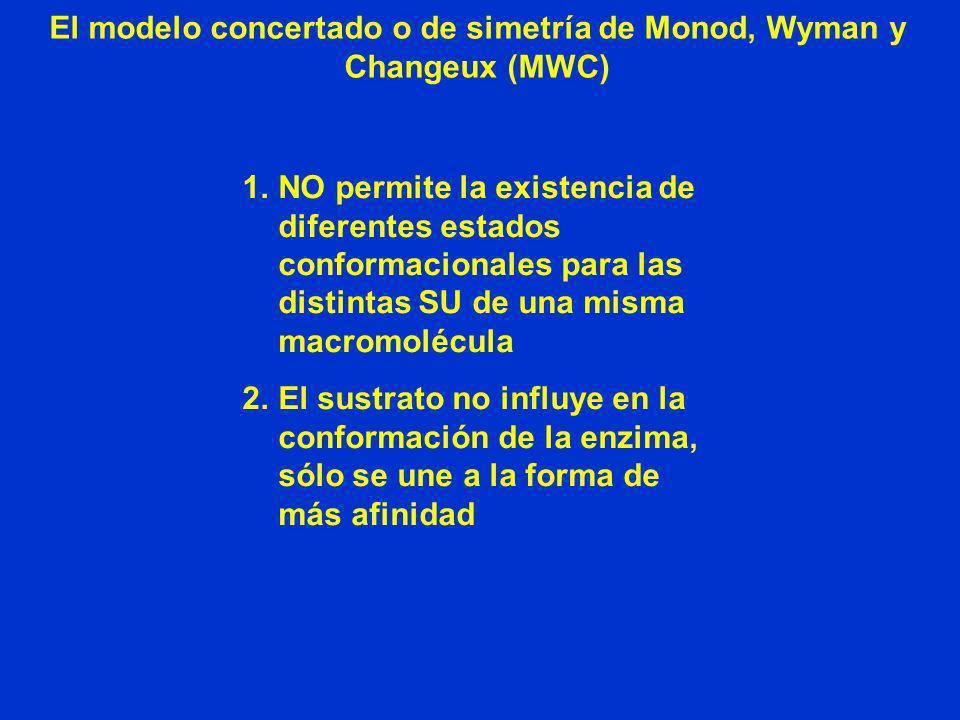 El modelo concertado o de simetría de Monod, Wyman y Changeux (MWC)