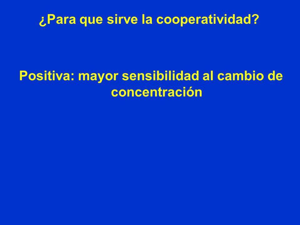 ¿Para que sirve la cooperatividad