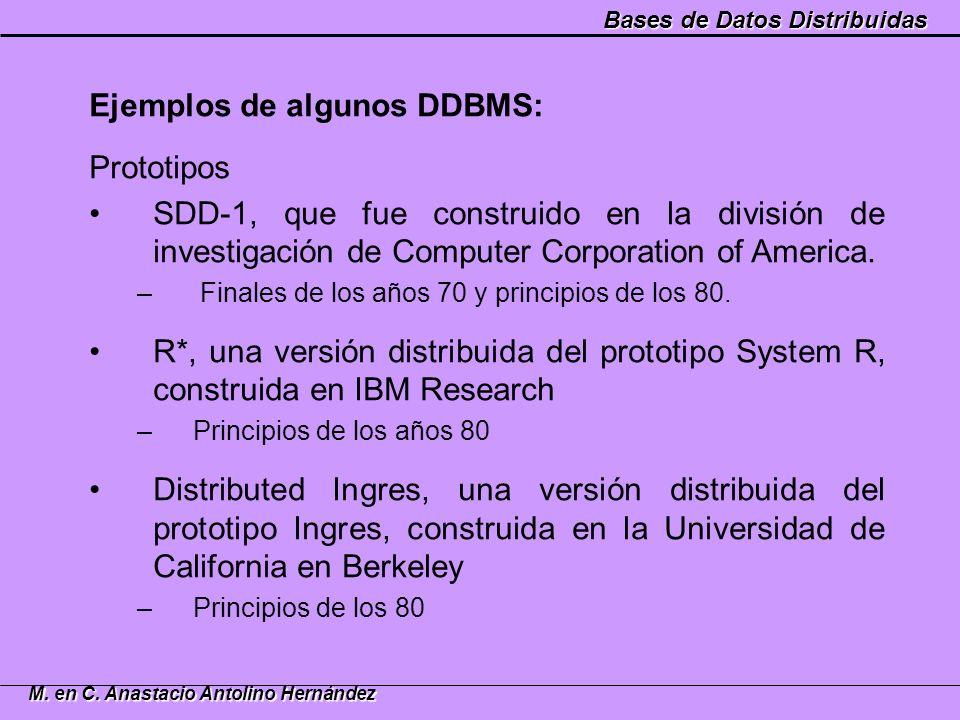 Ejemplos de algunos DDBMS: Prototipos