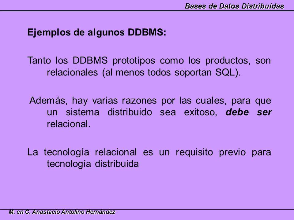 Ejemplos de algunos DDBMS: