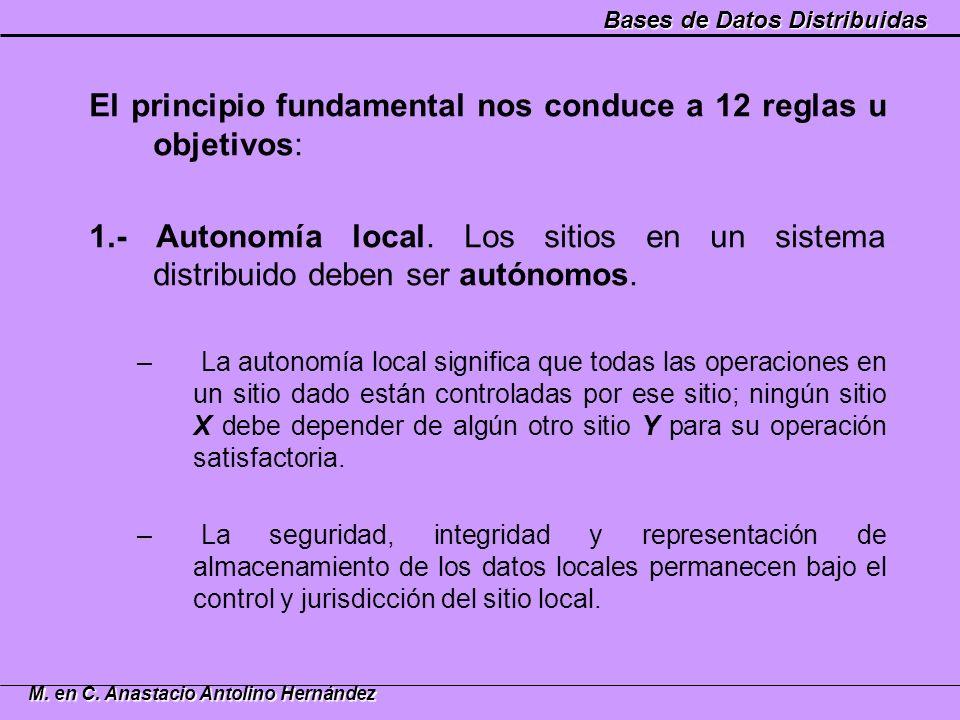 El principio fundamental nos conduce a 12 reglas u objetivos: