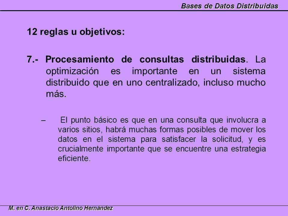 12 reglas u objetivos: