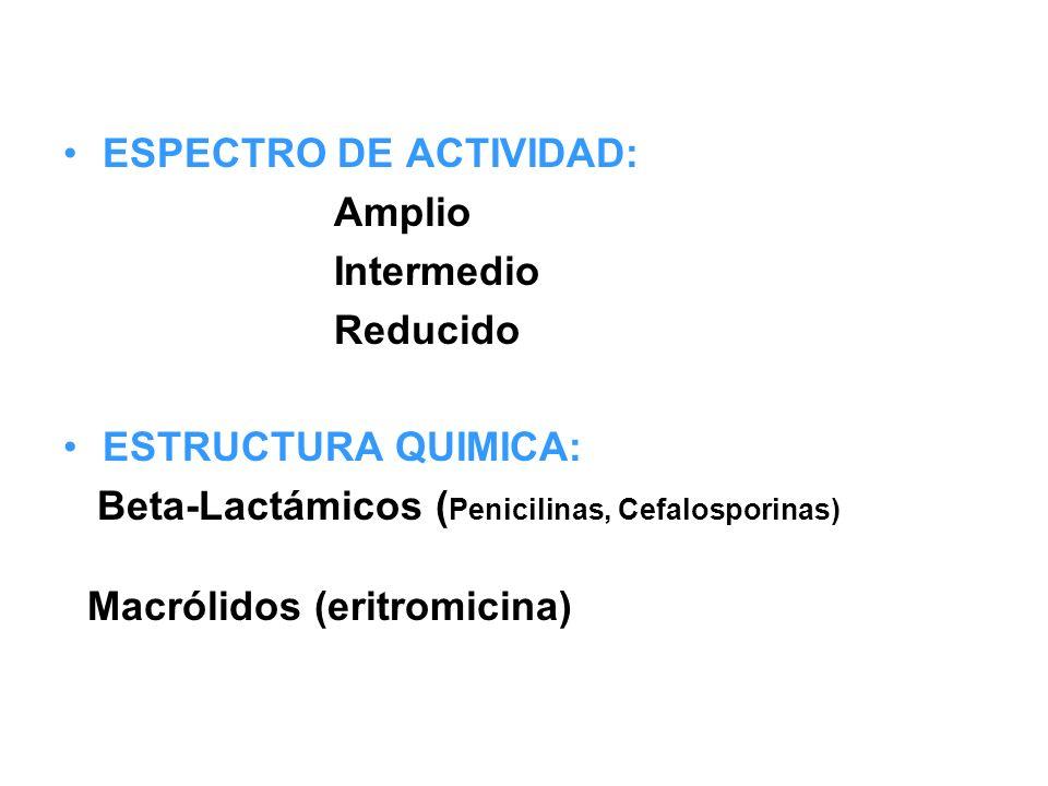 ESPECTRO DE ACTIVIDAD: Amplio Intermedio Reducido ESTRUCTURA QUIMICA: