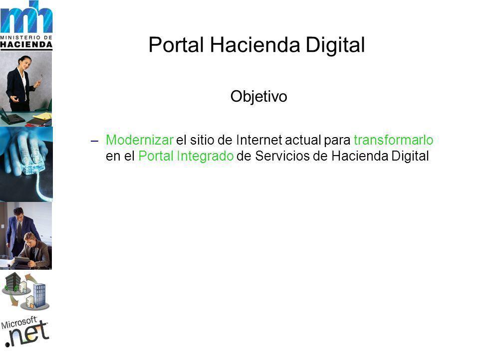 Portal Hacienda Digital