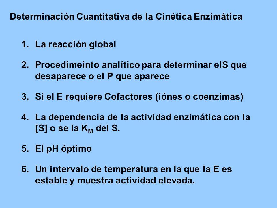 Determinación Cuantitativa de la Cinética Enzimática