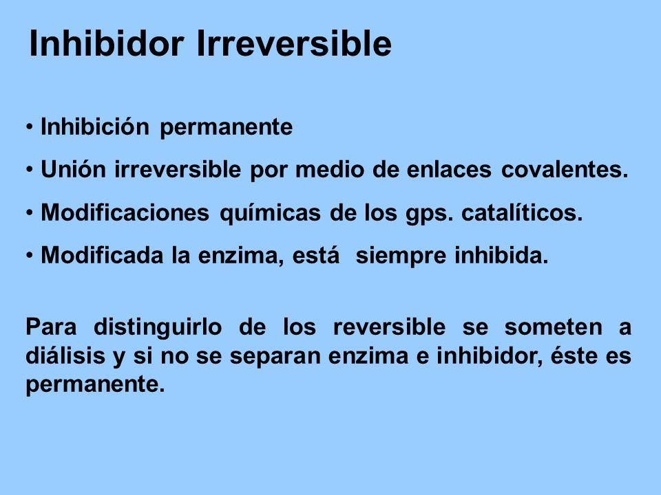 Inhibidor Irreversible
