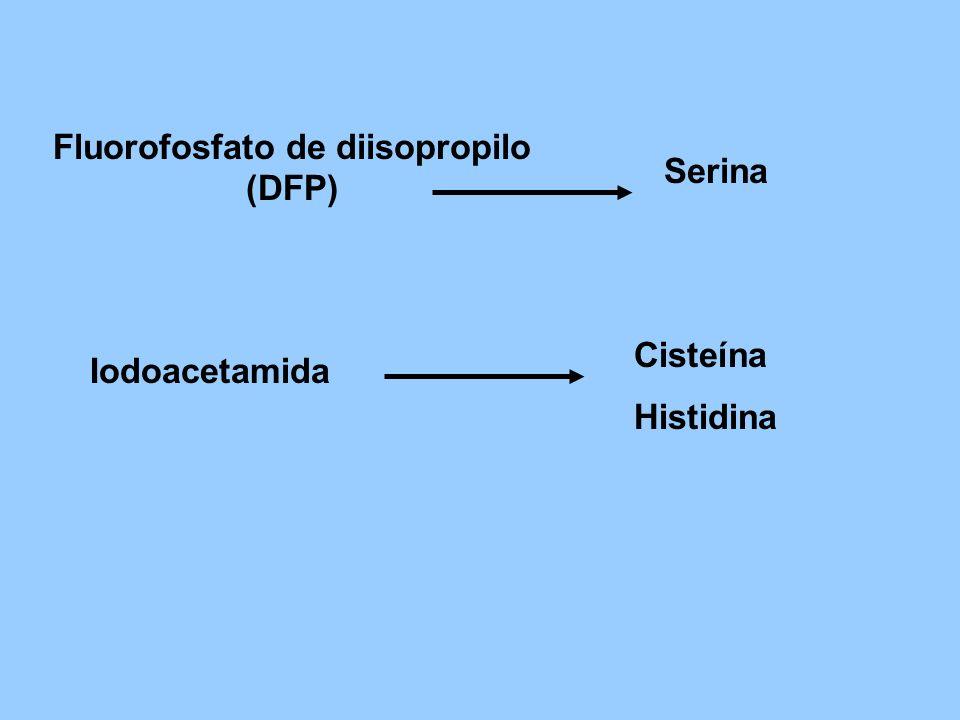 Fluorofosfato de diisopropilo (DFP)