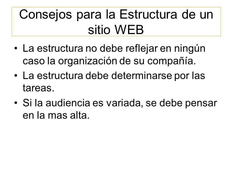 Consejos para la Estructura de un sitio WEB