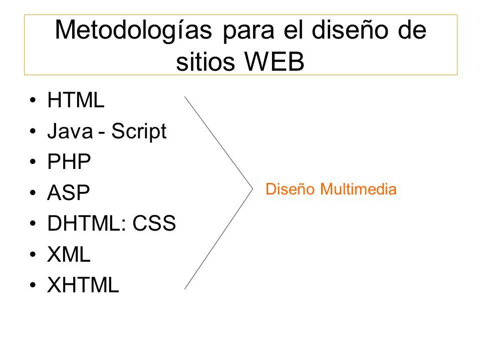 Metodologías para el diseño de sitios WEB
