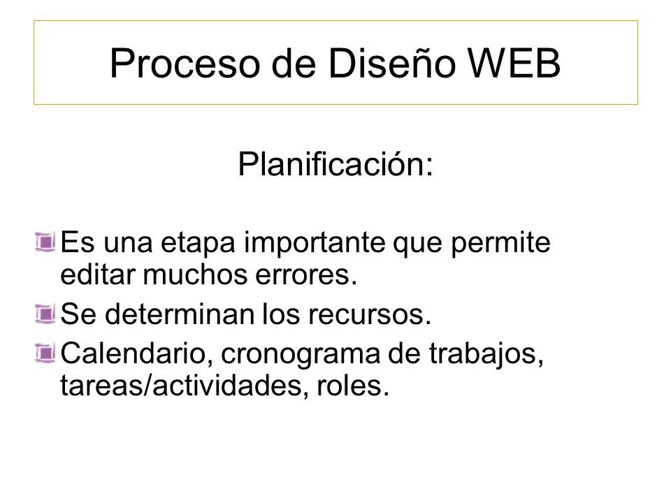 Proceso de Diseño WEB Planificación: