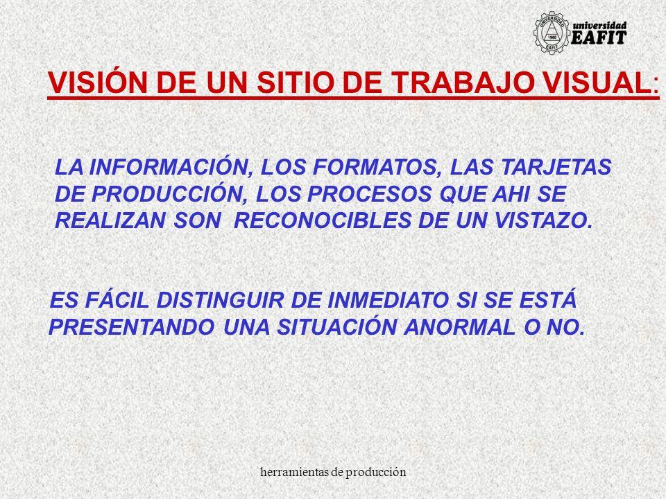 VISIÓN DE UN SITIO DE TRABAJO VISUAL: