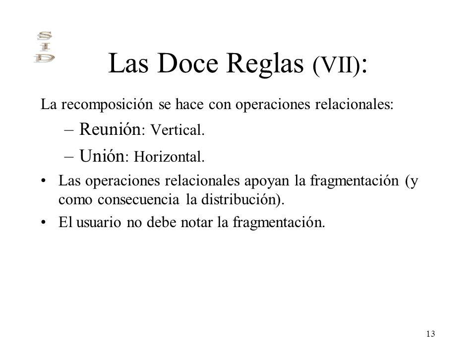 Las Doce Reglas (VII): Reunión: Vertical. Unión: Horizontal.