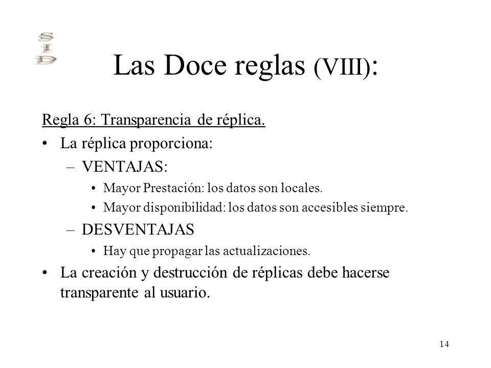 Las Doce reglas (VIII):