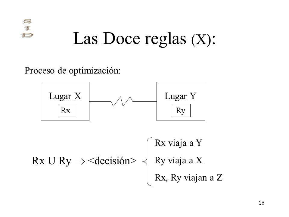Las Doce reglas (X): Rx U Ry  <decisión>