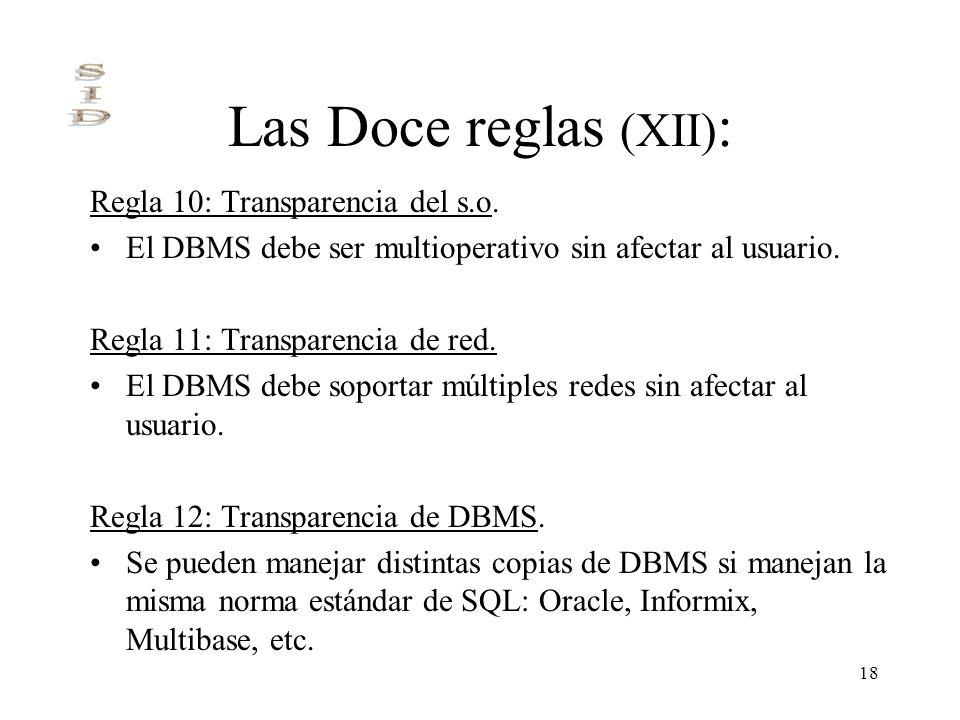 Las Doce reglas (XII): Regla 10: Transparencia del s.o.