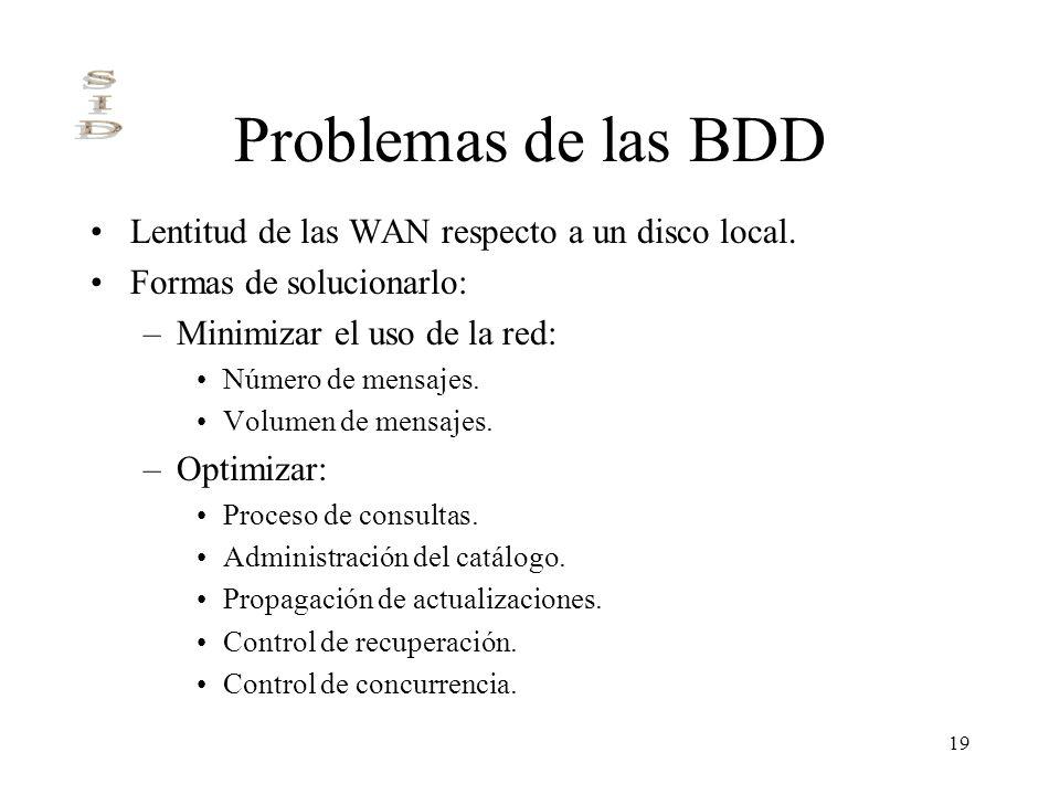 Problemas de las BDD Lentitud de las WAN respecto a un disco local.