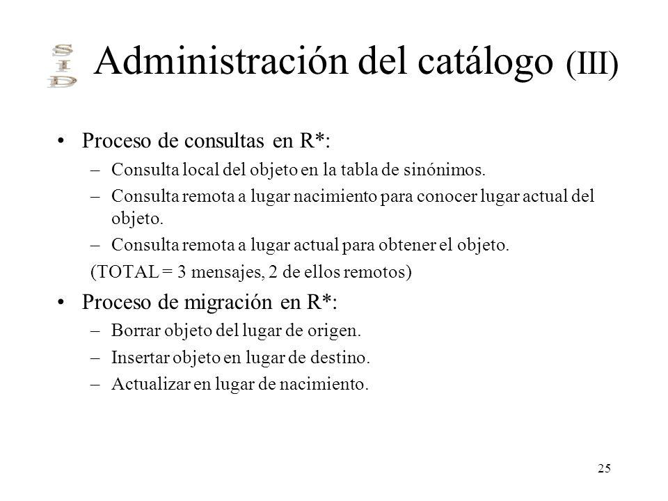 Administración del catálogo (III)