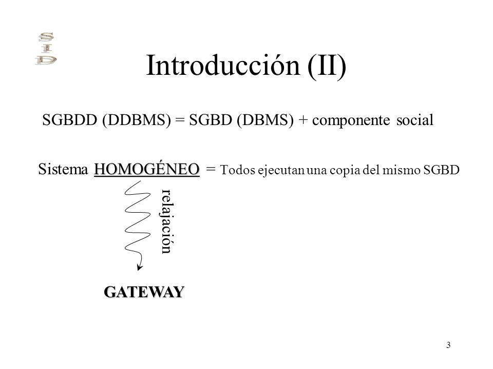 Introducción (II) SGBDD (DDBMS) = SGBD (DBMS) + componente social