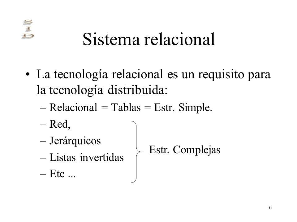 Sistema relacional La tecnología relacional es un requisito para la tecnología distribuida: Relacional = Tablas = Estr. Simple.