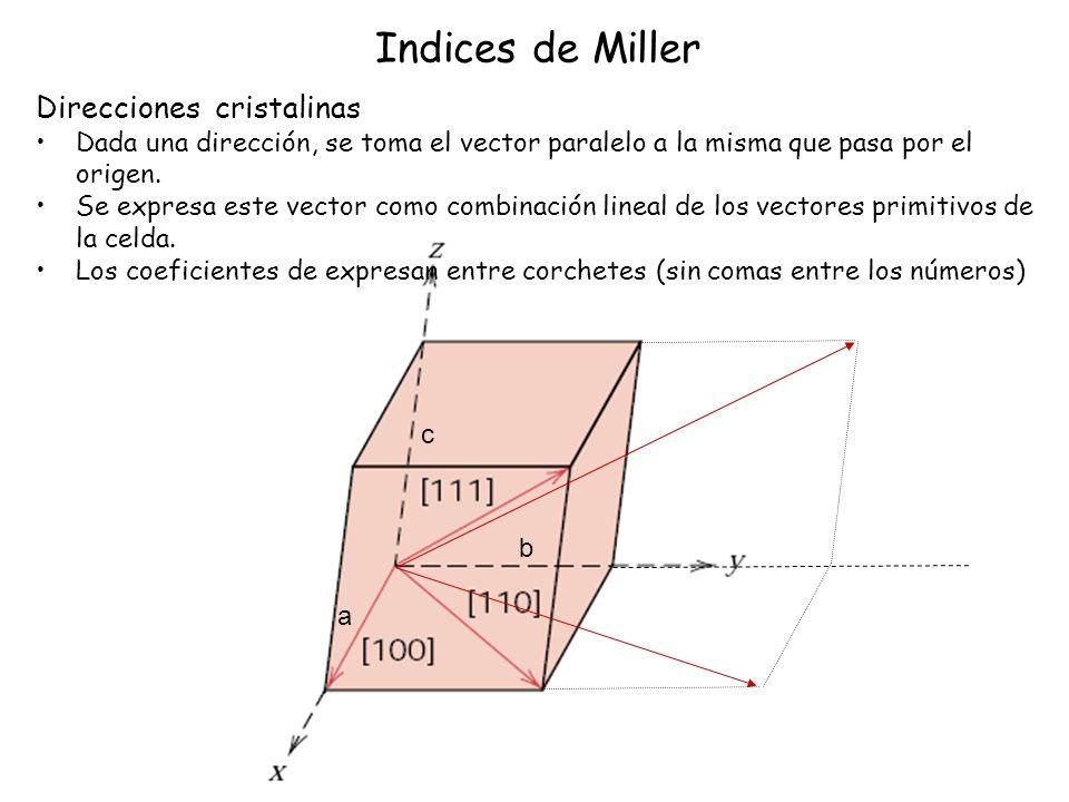 Indices de Miller Direcciones cristalinas