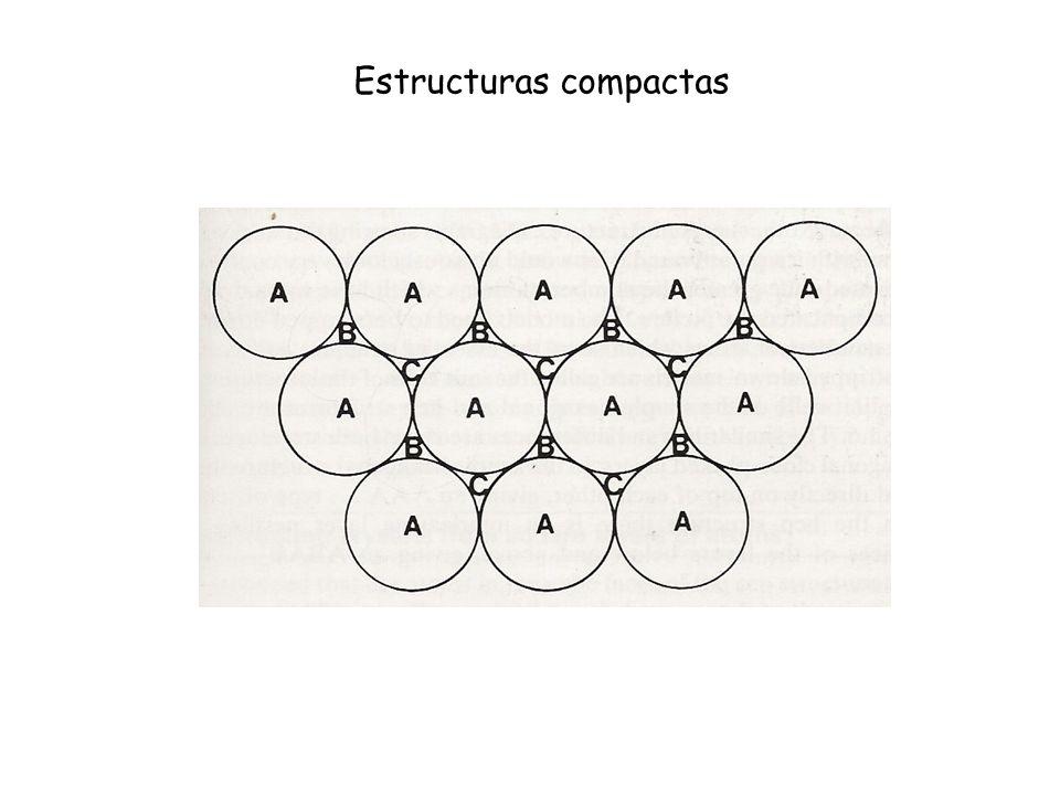 Estructuras compactas