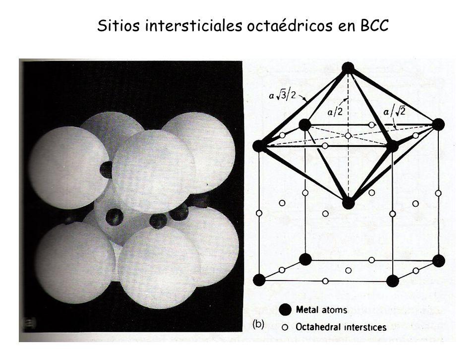 Sitios intersticiales octaédricos en BCC