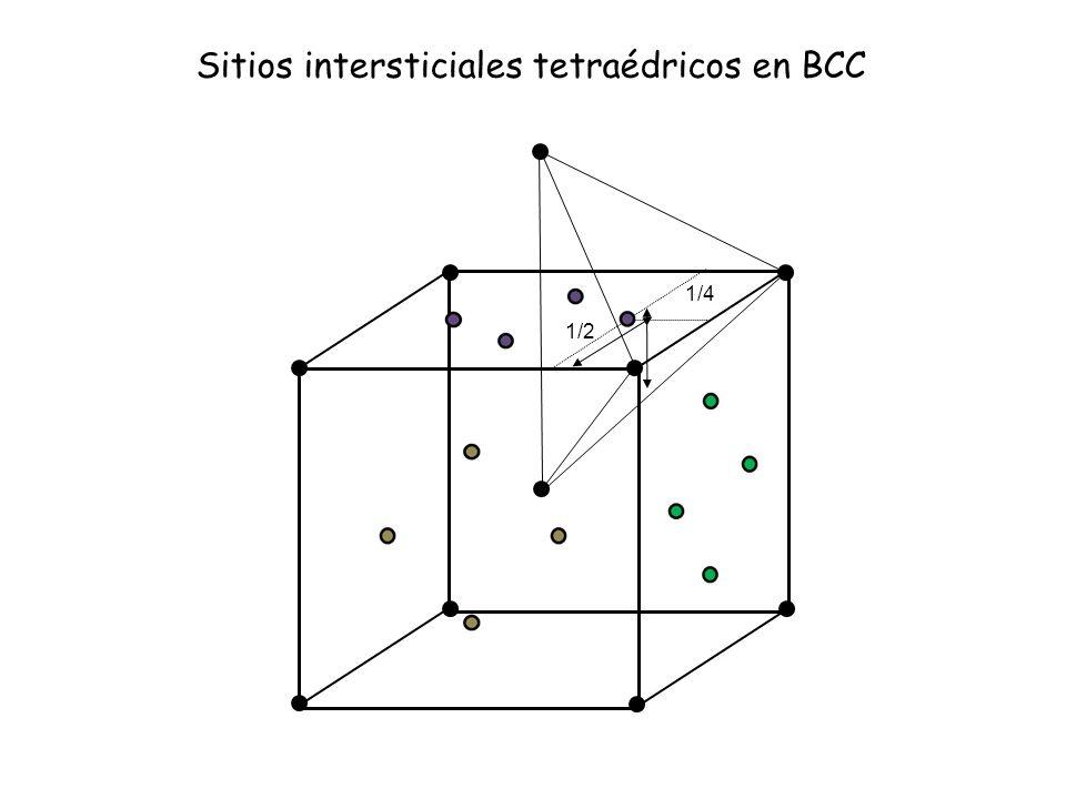 Sitios intersticiales tetraédricos en BCC
