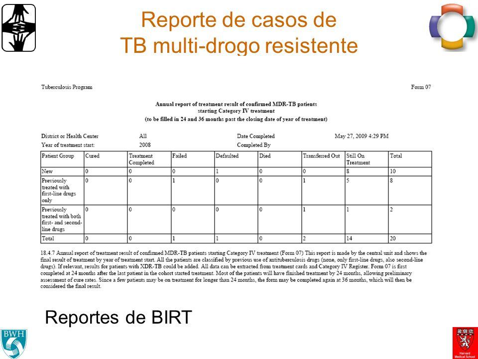 Reporte de casos de TB multi-drogo resistente