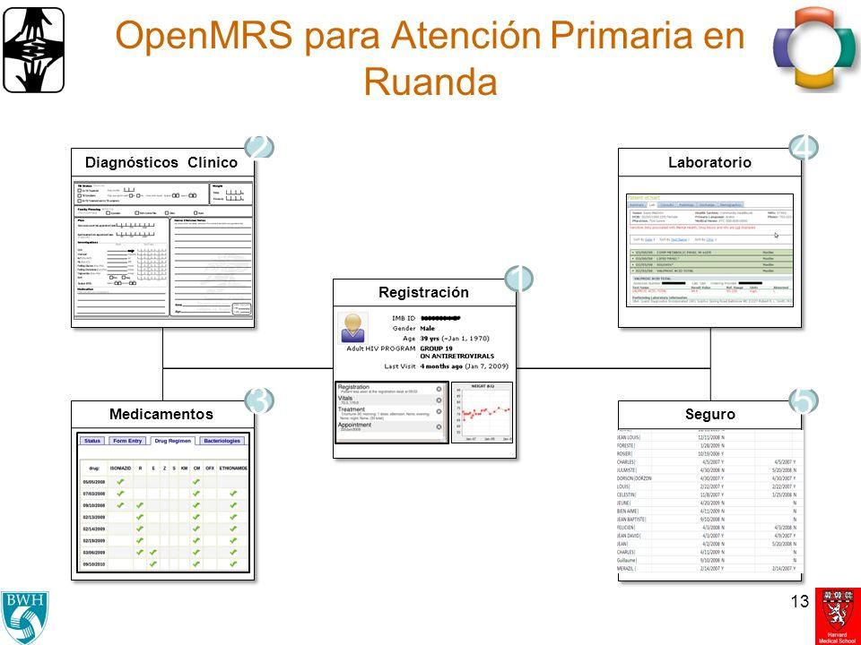 OpenMRS para Atención Primaria en Ruanda