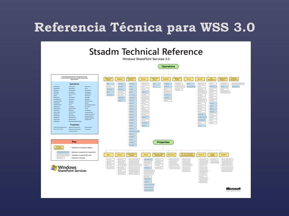 Referencia Técnica para WSS 3.0