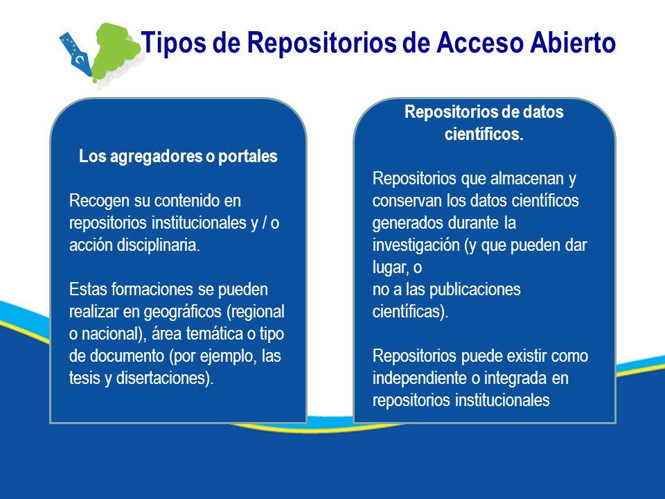 Tipos de Repositorios de Acceso Abierto