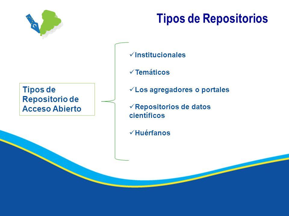 Tipos de Repositorios Tipos de Repositorio de Acceso Abierto