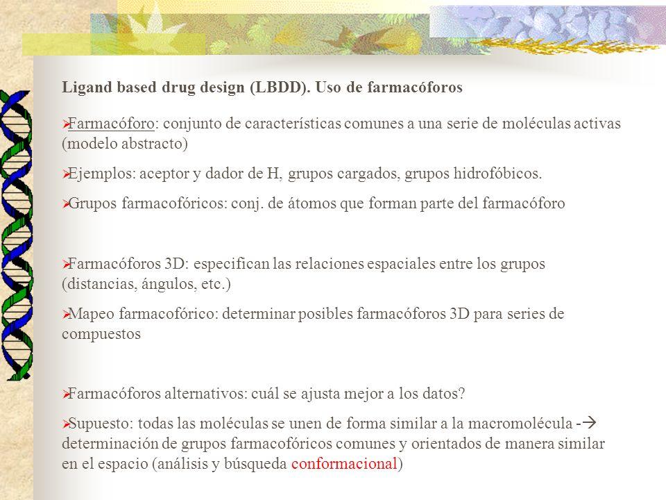 Ligand based drug design (LBDD). Uso de farmacóforos