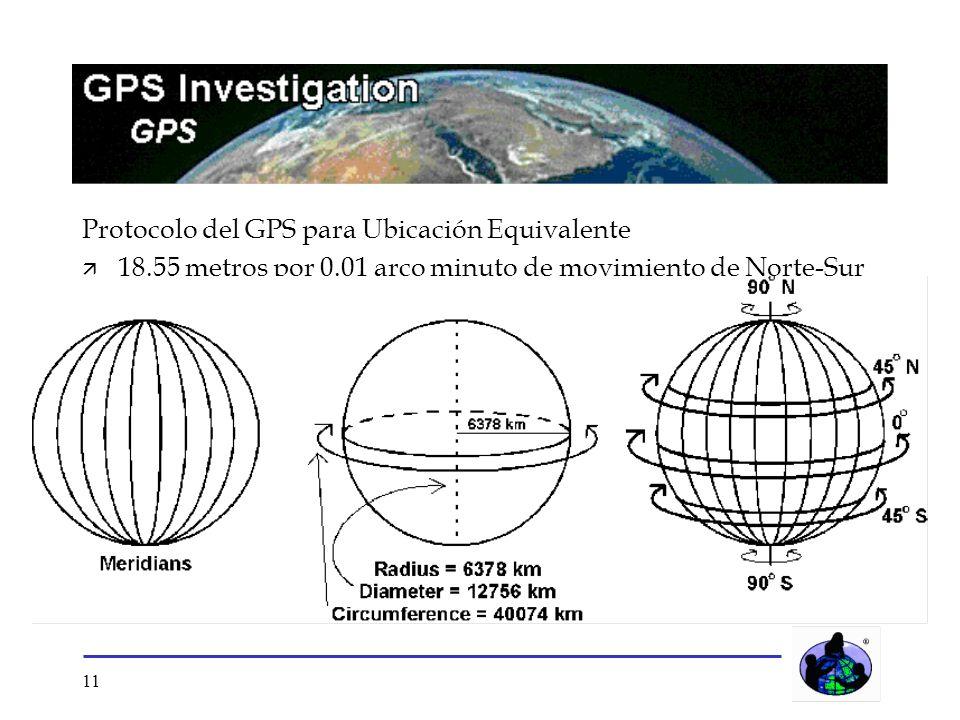 Protocolo del GPS para Ubicación Equivalente