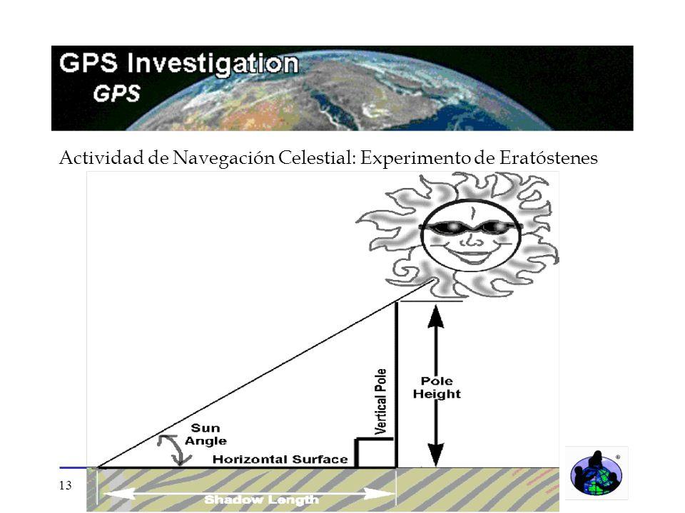 Actividad de Navegación Celestial: Experimento de Eratóstenes