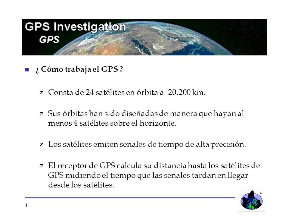 Consta de 24 satélites en órbita a 20,200 km.