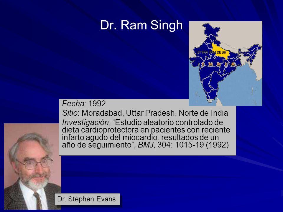 Dr. Ram SinghFecha: 1992. Sitio: Moradabad, Uttar Pradesh, Norte de India.