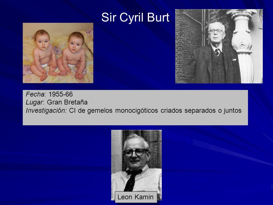 Sir Cyril Burt Fecha: 1955-66 Lugar: Gran Bretaña