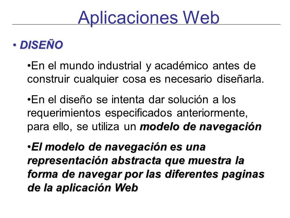 Aplicaciones Web DISEÑO