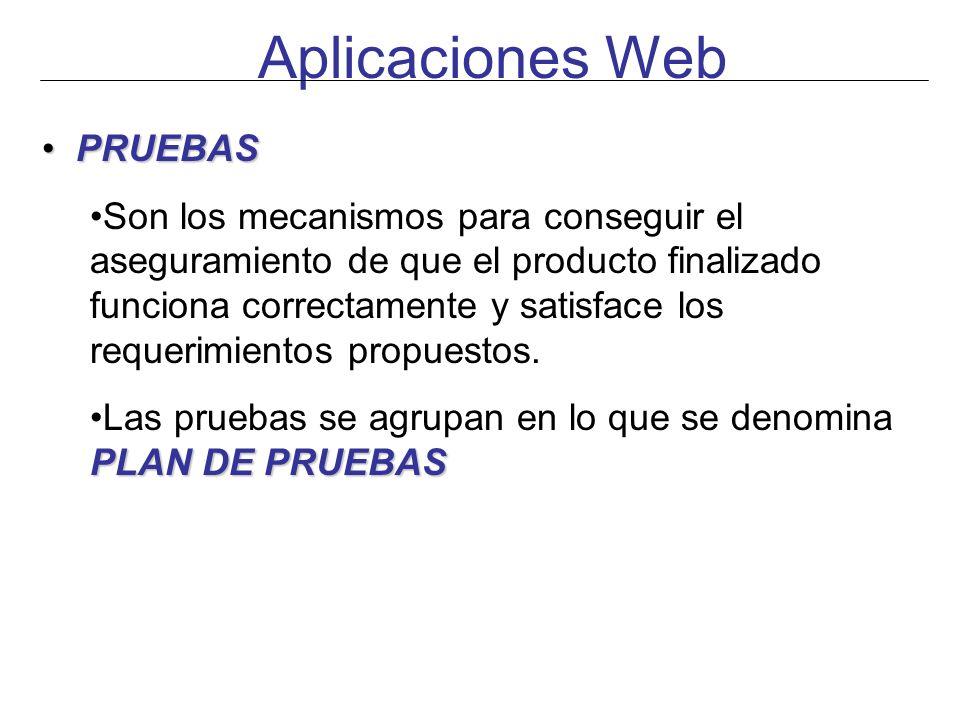 Aplicaciones Web PRUEBAS