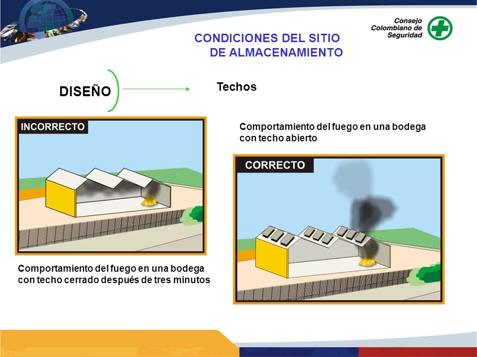 DISEÑO CONDICIONES DEL SITIO DE ALMACENAMIENTO Techos