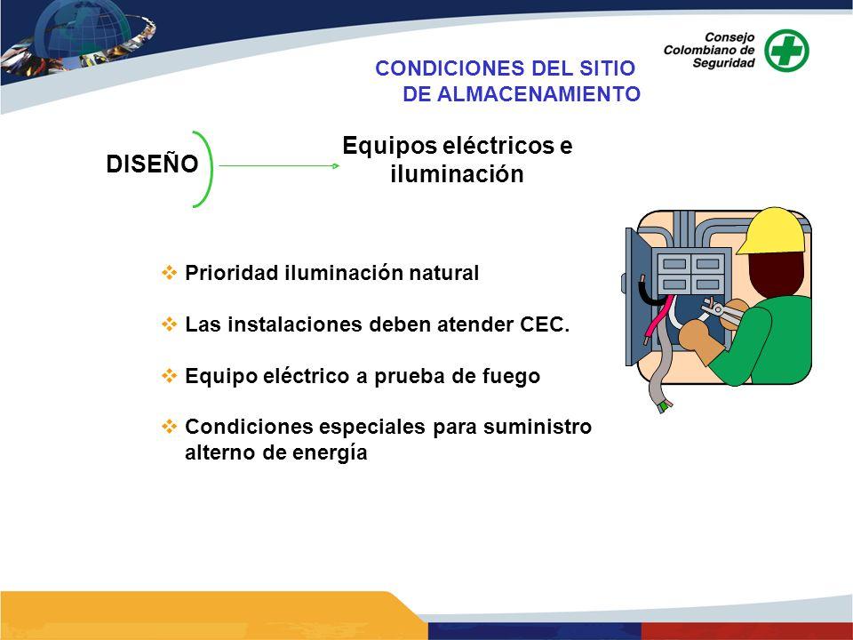 Equipos eléctricos e iluminación