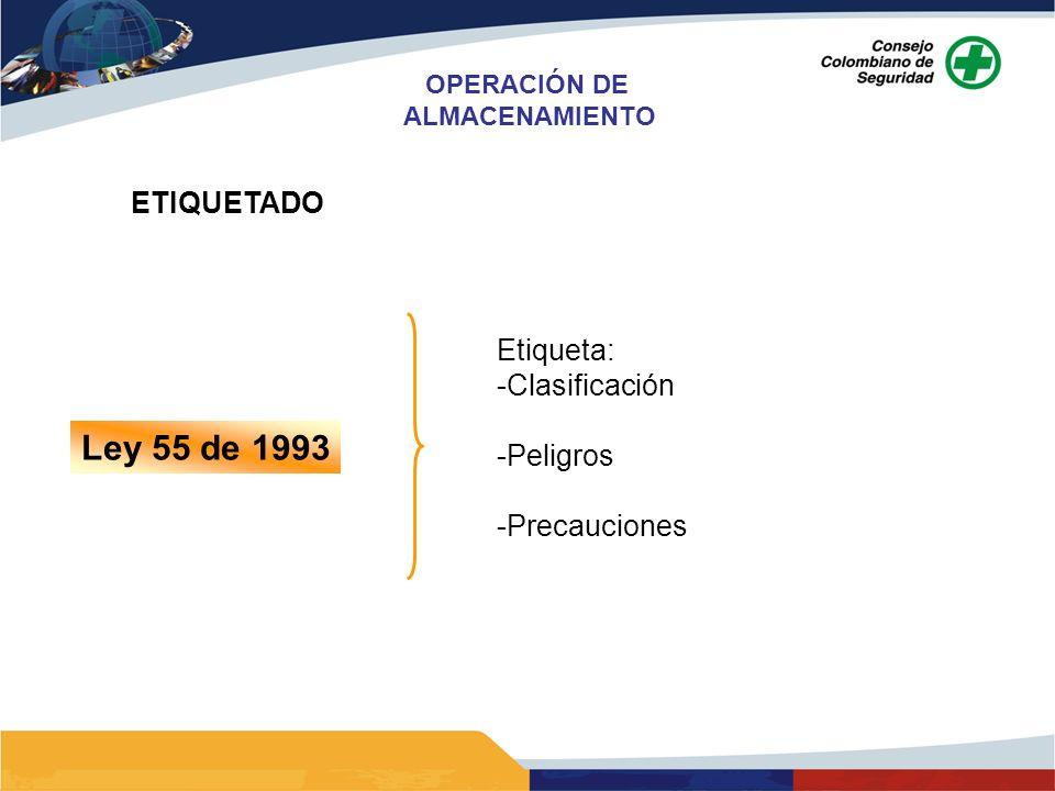 Ley 55 de 1993 ETIQUETADO Etiqueta: Clasificación Peligros