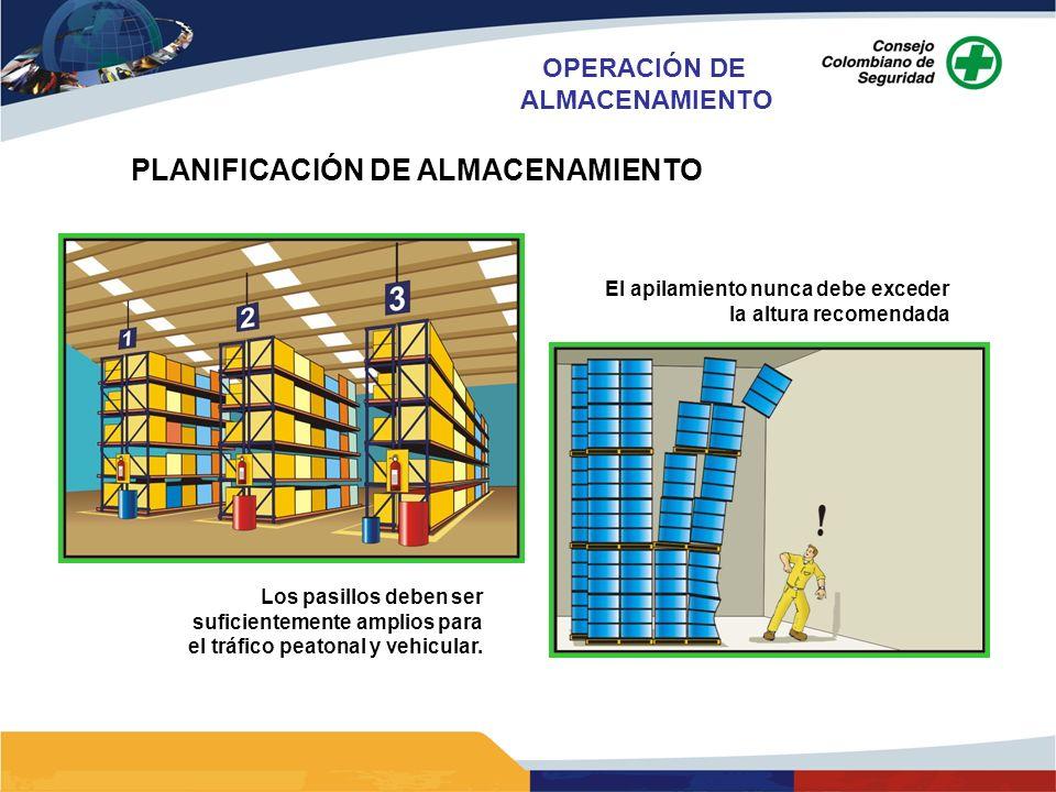 PLANIFICACIÓN DE ALMACENAMIENTO