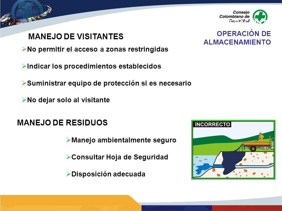MANEJO DE VISITANTES MANEJO DE RESIDUOS OPERACIÓN DE ALMACENAMIENTO